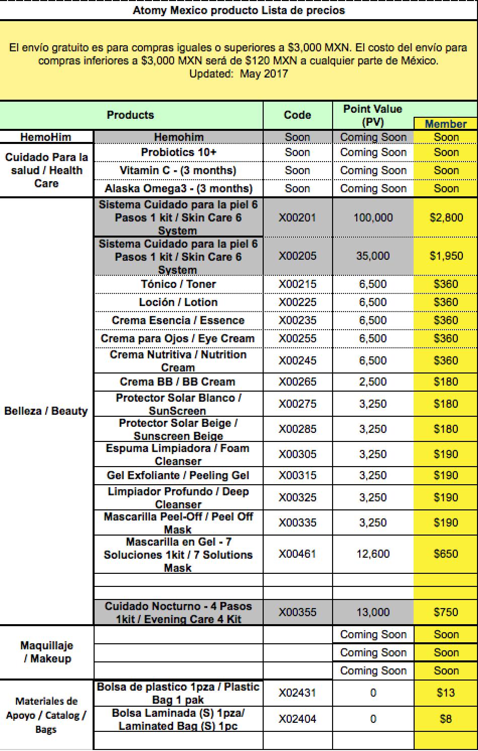 Atomy Mexico Price List Atomysmart